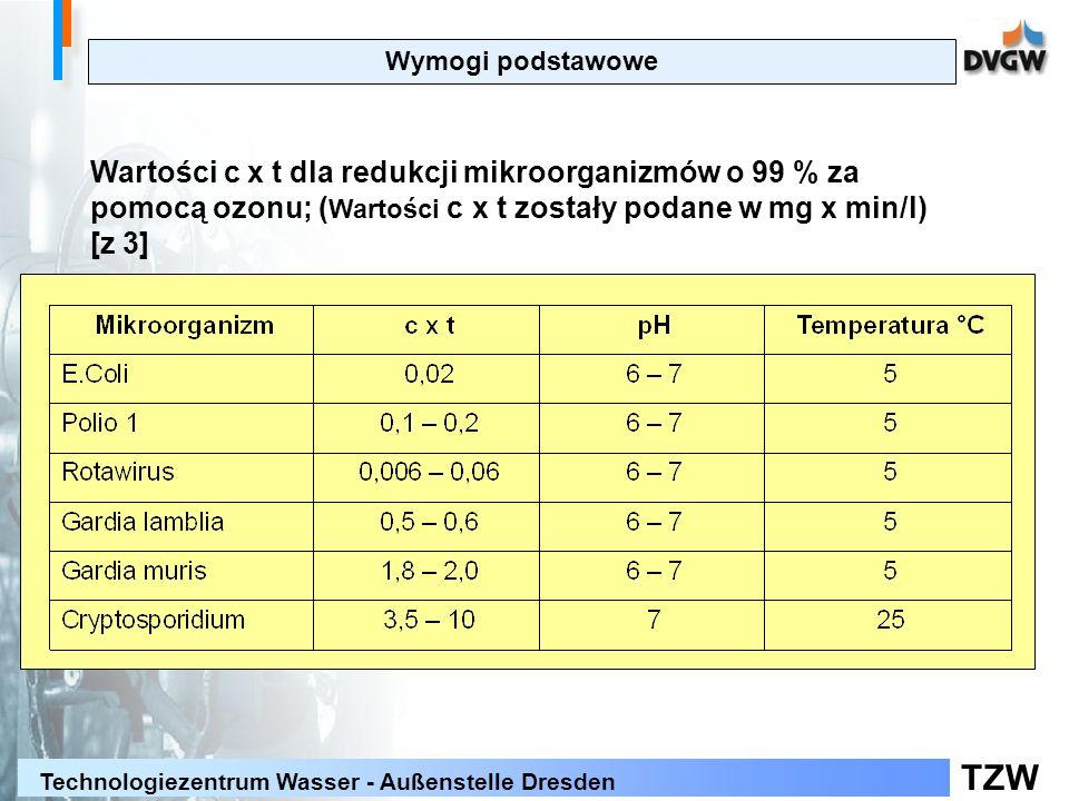 Wymogi podstawowe Wartości c x t dla redukcji mikroorganizmów o 99 % za pomocą ozonu; (Wartości c x t zostały podane w mg x min/l) [z 3]